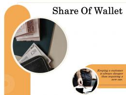 Share Of Wallet Powerpoint Presentation Slides