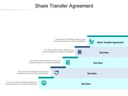 Share Transfer Agreement Ppt Powerpoint Presentation Outline Background Designs Cpb