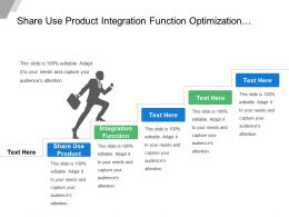 Share Use Product Integration Function Optimization Life Recovery Dissemble