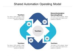 Shared Automation Operating Model Ppt Powerpoint Presentation Ideas Background Image Cpb