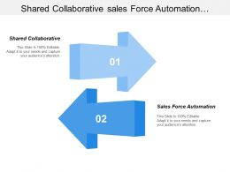 Shared Collaborative Sales Force Automation Supplier Relationship Management