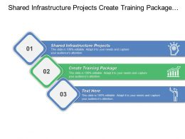 Shared Infrastructure Projects Create Training Package Formalized Training