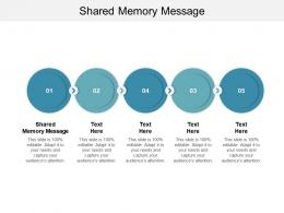 Shared Memory Message Ppt Powerpoint Presentation Outline Graphics Pictures Cpb