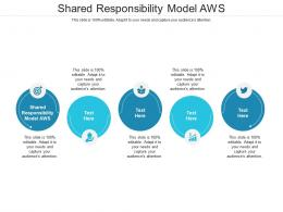 Shared Responsibility Model AWS Ppt Powerpoint Presentation Professional Templates Cpb