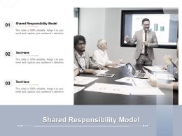 Shared Responsibility Model Ppt Powerpoint Presentation Visual Aids Summary Cpb