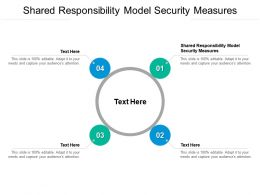 Shared Responsibility Model Security Measures Ppt Powerpoint Presentation Slides Ideas Cpb