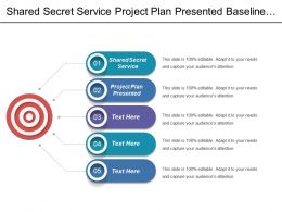 Shared Secret Service Project Plan Presented Baseline Architecture