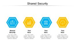 Shared Security Ppt Powerpoint Presentation Outline Background Images Cpb