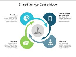 Shared Service Centre Model Ppt Powerpoint Presentation Visual Aids Backgrounds Cpb