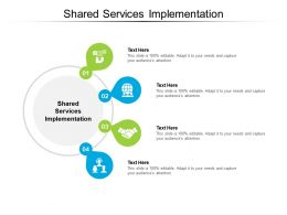 Shared Services Implementation Ppt Powerpoint Styles Example File Cpb