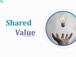 Shared Value Identify Targets Track Progress Measure Results