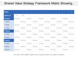 Shared Value Strategy Framework Matrix Showing Plan With Actions