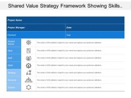 Shared Value Strategy Framework Showing Skills Strategy And Structure