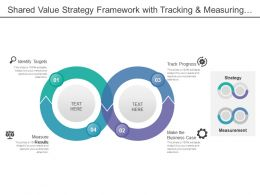 Shared Value Strategy Framework With Tracking And Measuring Results