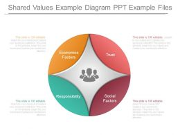 Shared Values Example Diagram Ppt Example Files