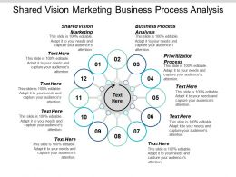 shared_vision_marketing_shared_vision_marketing_prioritization_process_cpb_Slide01
