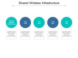Shared Wireless Infrastructure Ppt Powerpoint Presentation Outline Topics Cpb