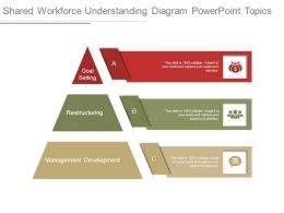 Shared Workforce Understanding Diagram Powerpoint Topics