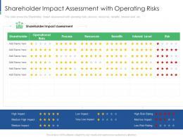 Shareholder Impact Assessment Shareholder Engagement Creating Value Business Sustainability
