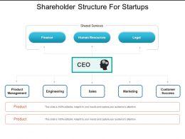 shareholder_structure_for_startups_Slide01