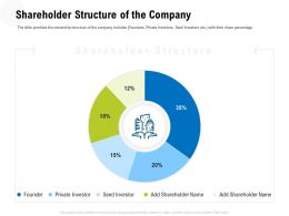 Shareholder Structure Of The Company M3332 Ppt Powerpoint Presentation Portfolio
