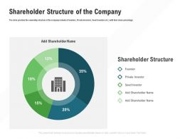 Shareholder Structure Of The Company M3367 Ppt Powerpoint Presentation Information