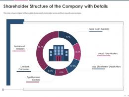Shareholder Structure Of The Company With Details Pitch Deck Raise Grant Funds Public Corporations Ppt Grid
