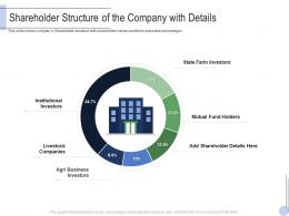 Shareholder Structure Of The Company With Details Raise Grant Facilities Public Corporations Ppt Grid