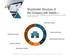 Shareholder Structure Of The Company With Details Raise Investment Grant Public Corporations Ppt Grid