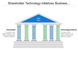 Shareholder Technology Initiatives Business Alignment Governance Infrastructure Technology