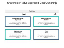 Shareholder Value Approach Cost Ownership Models Management Knowledge Cpb