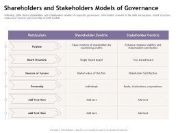Shareholders And Stakeholders Models Of Governance M1894 Ppt Powerpoint Presentation Slides Demonstration