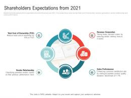 Shareholders Expectations From 2021 Embedding Vendor Performance Improvement Plan Ppt Graphics