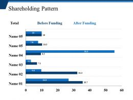 Shareholding Pattern Ppt Examples Slides