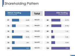 Shareholding Pattern Ppt Infographic Template Layout Ideas
