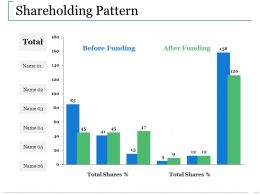 Shareholding Pattern Ppt Slides Inspiration