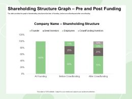 Shareholding Structure Graph Pre And Post Funding Seed Founder Ppt Powerpoint Presentation Summary Aids