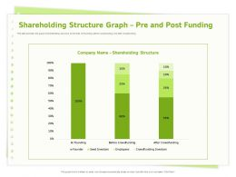 Shareholding Structure Graph Pre And Post Funding Structure Ppt Powerpoint Presentation Icon Gallery