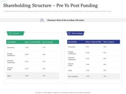 Shareholding Structure Pre Vs Post Funding Investment Pitch Raise Funds Financial Market Ppt Grid