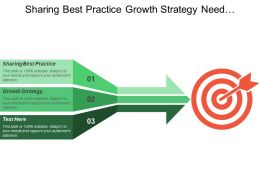 Sharing Best Practice Growth Strategy Need Differentiate Customer Profitability