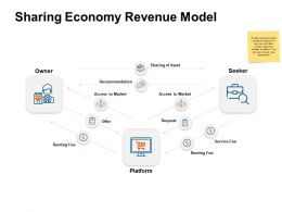 Sharing Economy Revenue Model Market Ppt Powerpoint Presentation Infographics