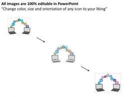 sharing_of_apps_technology_via_internet_flat_powerpoint_design_Slide02