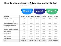 Sheet To Allocate Business Advertising Monthly Budget