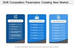 Shift Competition Parameters Creating New Market Space