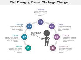 Shift Diverging Evolve Challenge Change Disrupt