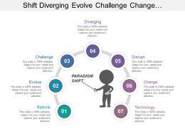 Shift Diverging Evolve Challenge Change Disrupt