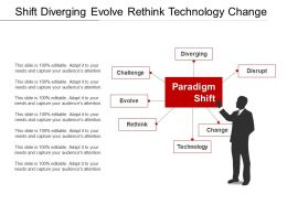 Shift Diverging Evolve Rethink Technology Change