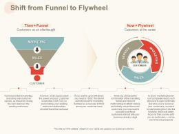 Shift From Funnel To Flywheel Ppt Powerpoint Presentation Slides Visual Aids