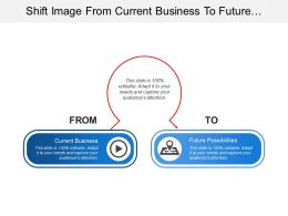 Shift Image From Current Business To Future Possibilities