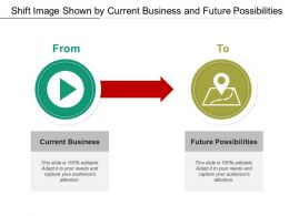 Shift Image Shown By Current Business And Future Possibilities